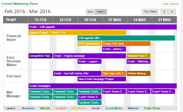 Color coding your calendar can help better understand what needs to be done and by when.