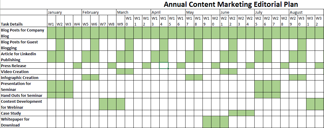 Content colendar helps you and your colleagues stay organized and on track.
